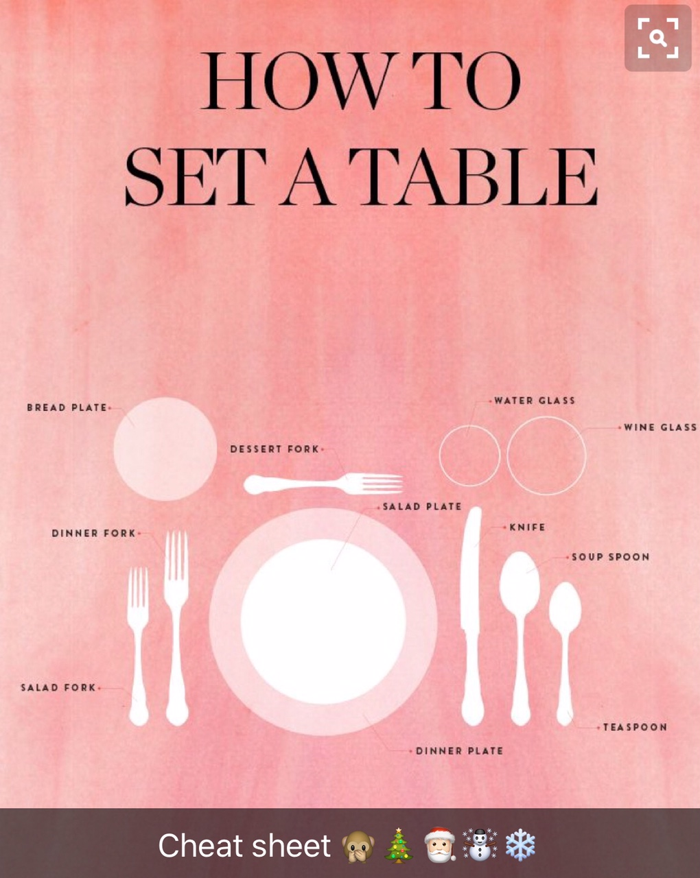 how-to-set-a-table
